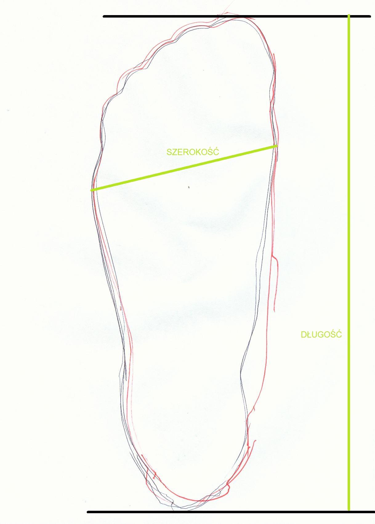 obrys stopy